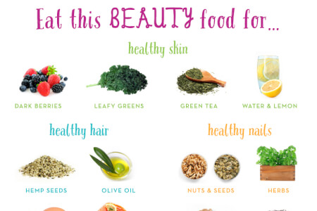 Part 2: Beauty Foods for Healthy Hair thumbnail