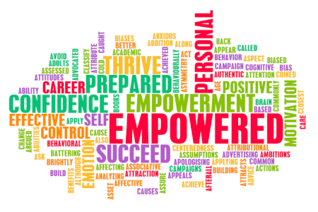 Guest Post: Five Tips for an Empowered Day thumbnail